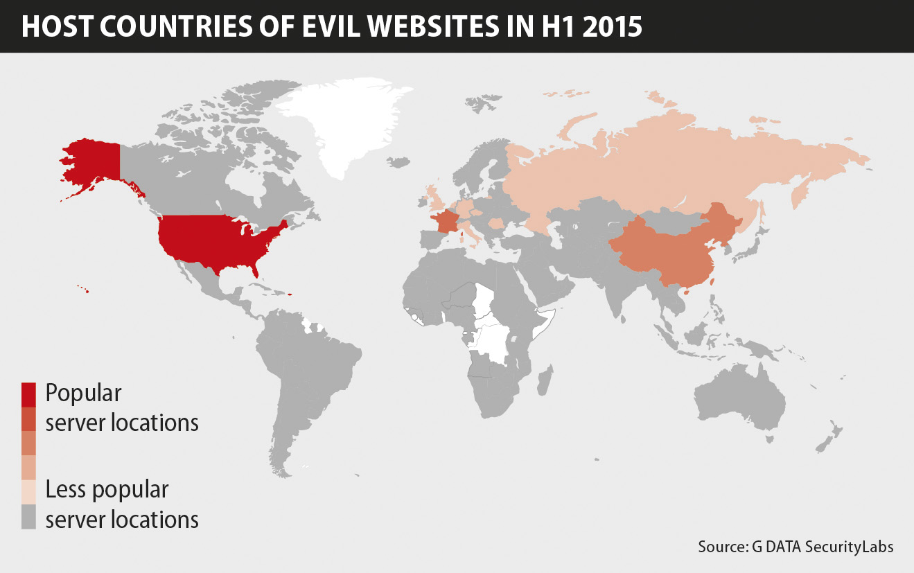 diagram_countries_evil_websites_H1_2015_v1_EN_HL_lowres