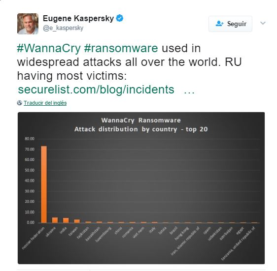 Wanna Cry kaspersky